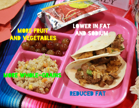 changes in school lunches tray talk
