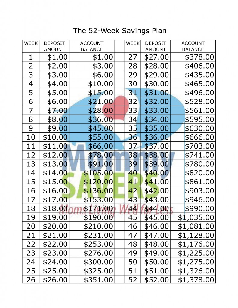 The 52-Week Savings Plan Printable Chart